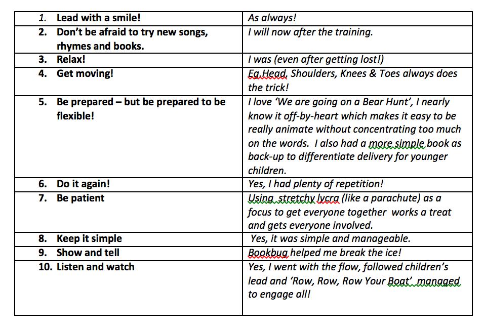 bookbug-feedback