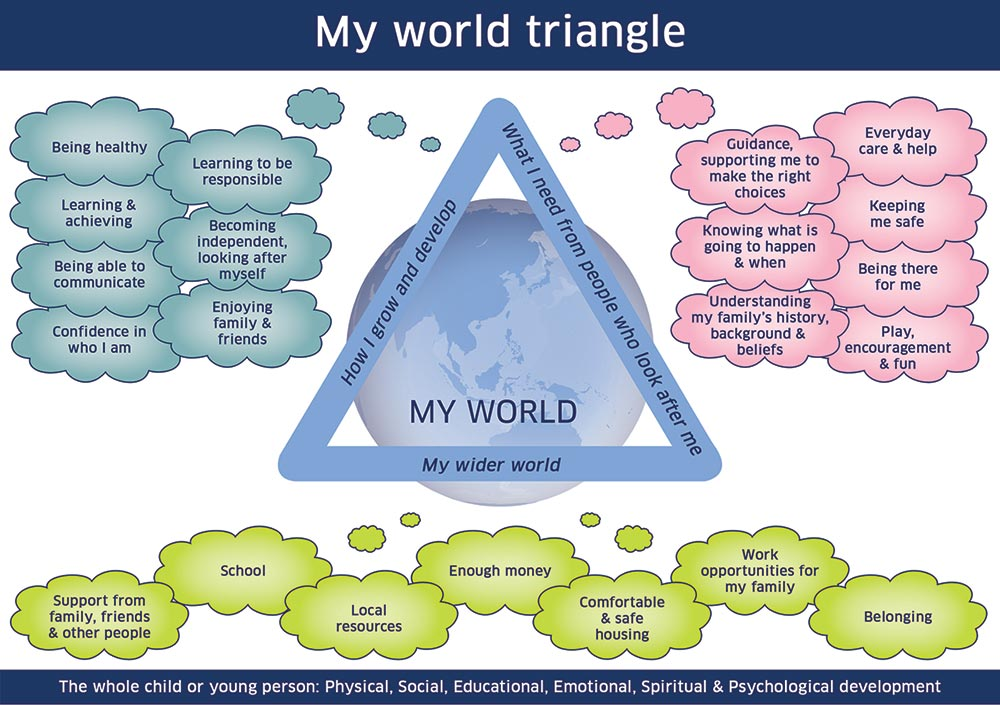 my-world-traingle